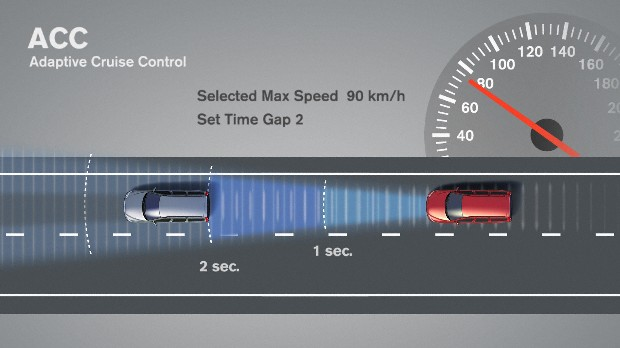 What The Hell Is Adaptive Cruise Control Cranky Driver